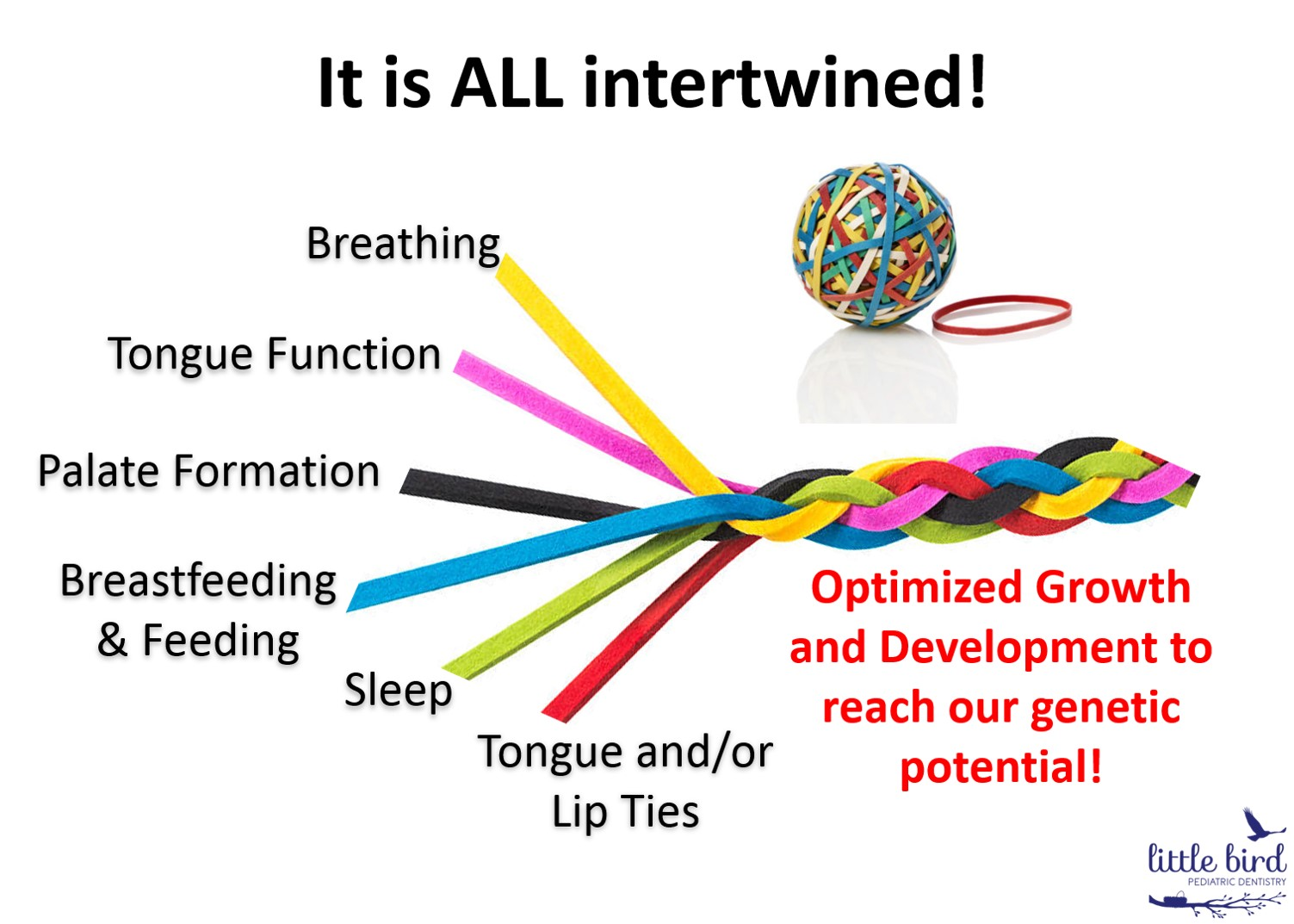 It is all intertwined!